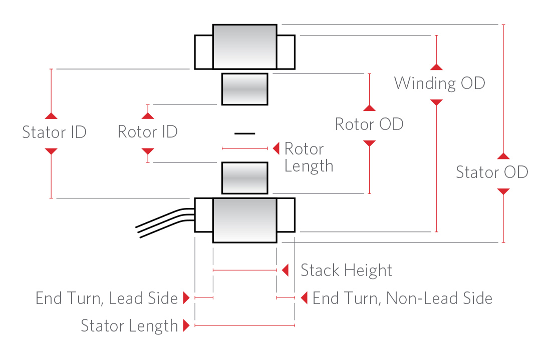 How to order a Motor diagram - UTH