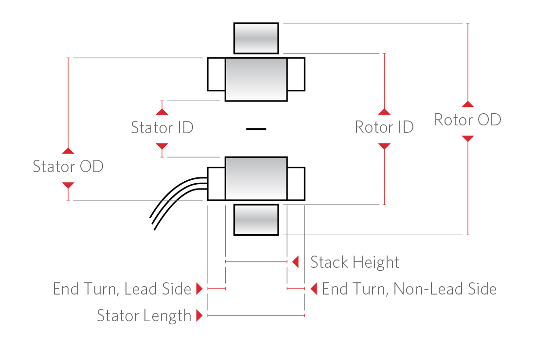 How to order a Motor diagram - UTO