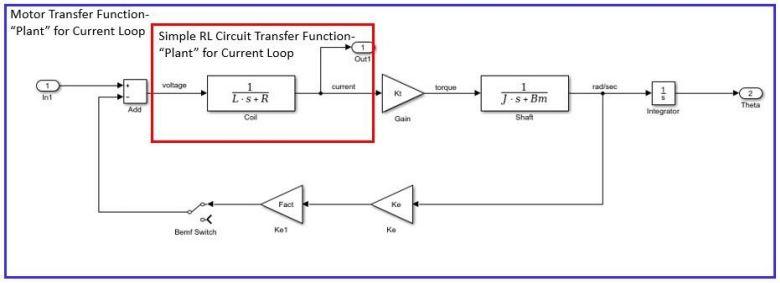 Motor transfer function