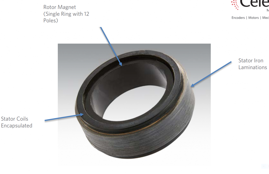 Rotor - single piece ring magnet - Figure 4b