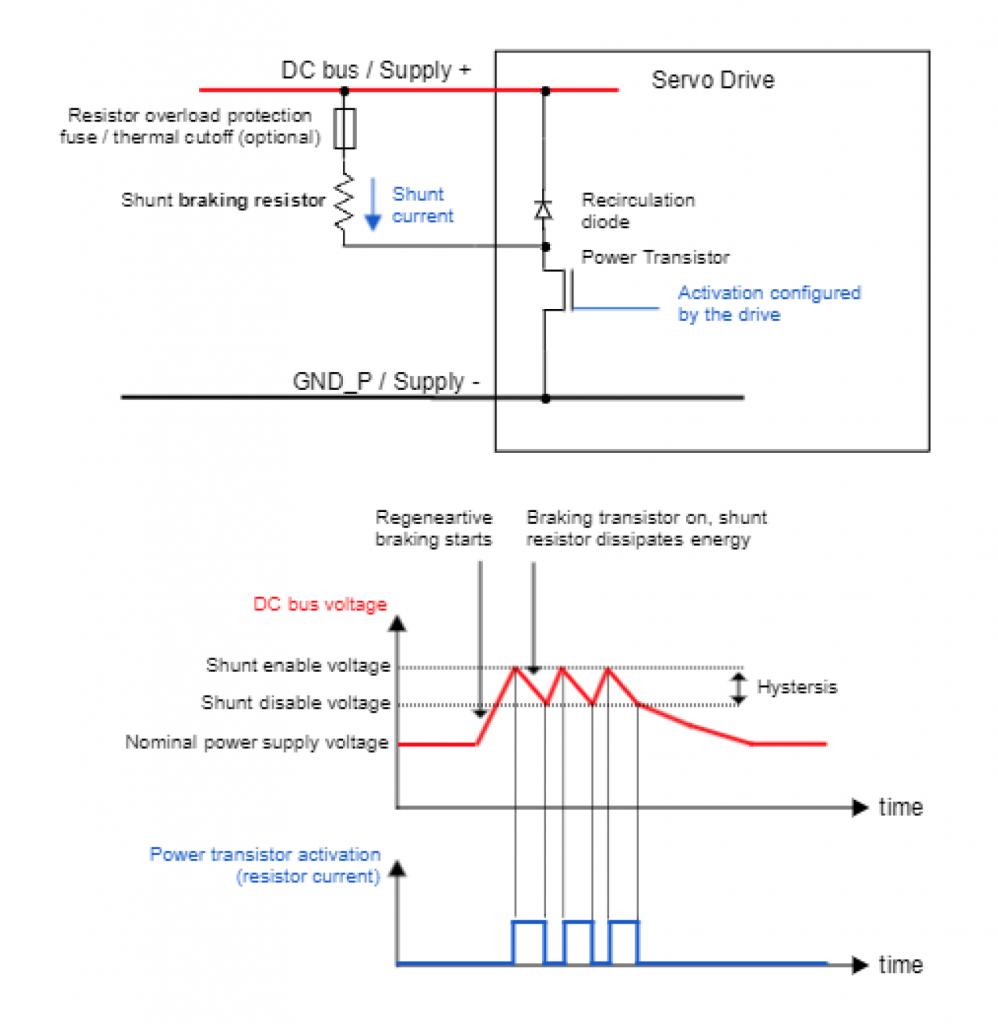 Servo Drive Open Circuit