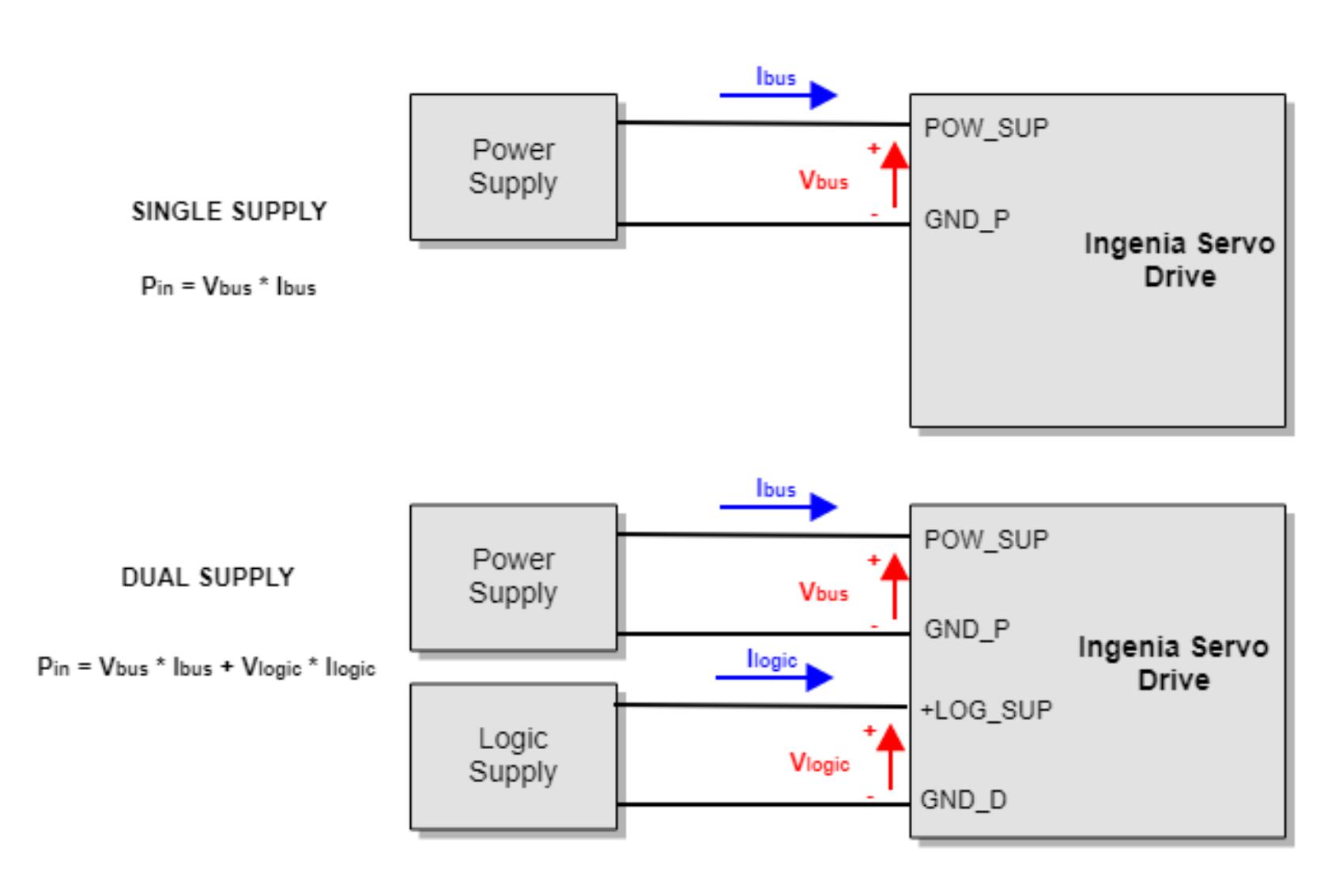 Efficiency of Ingenia Servo Drives