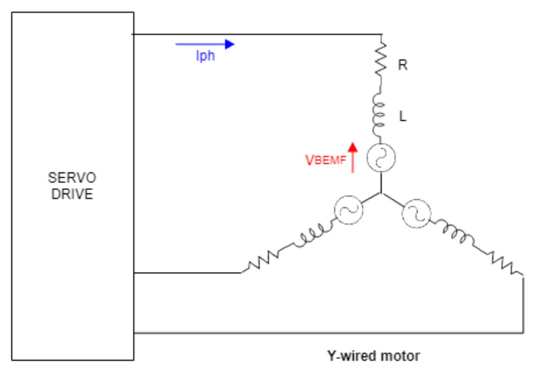 Supply voltage - Y-wired motor