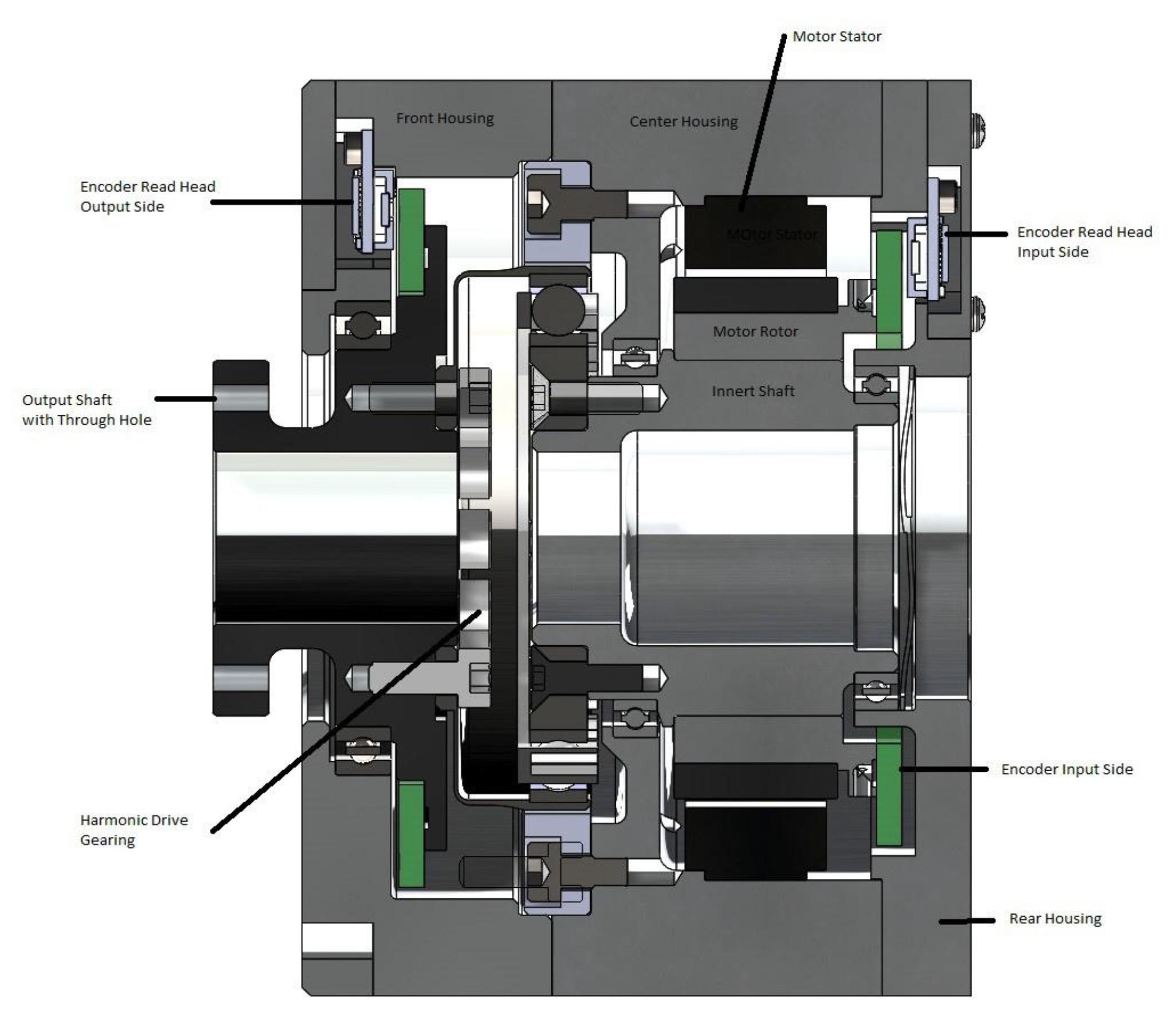 Figure 2 - Dual encoder robot joint design