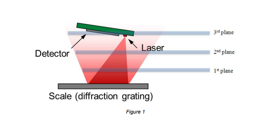 Diffraction Grating - Figure 1