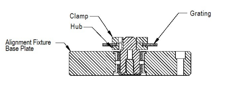 Figure 2: Exploded view of alignment fixture
