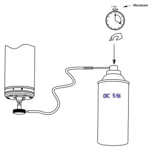 Spray CRC Instructions
