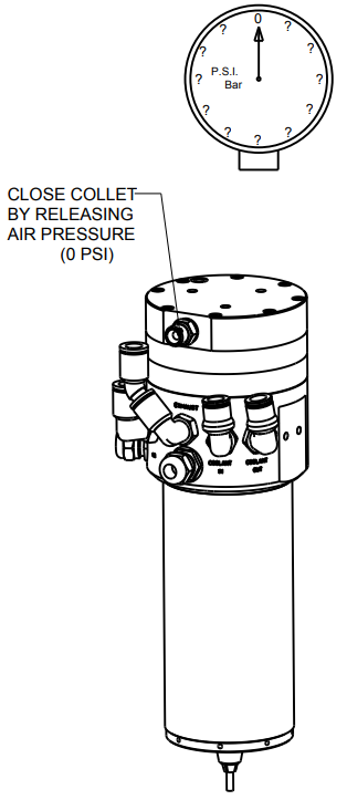 Close Collet by Releasing Air Pressure
