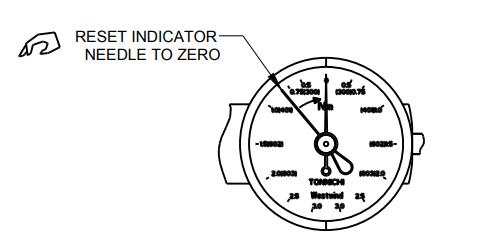 REset Indicator Pressure Meter