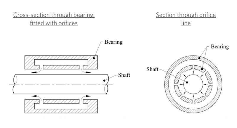 Aerostatic air bearing