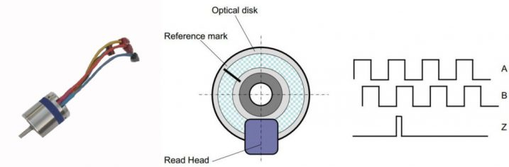 光电式位置传感器