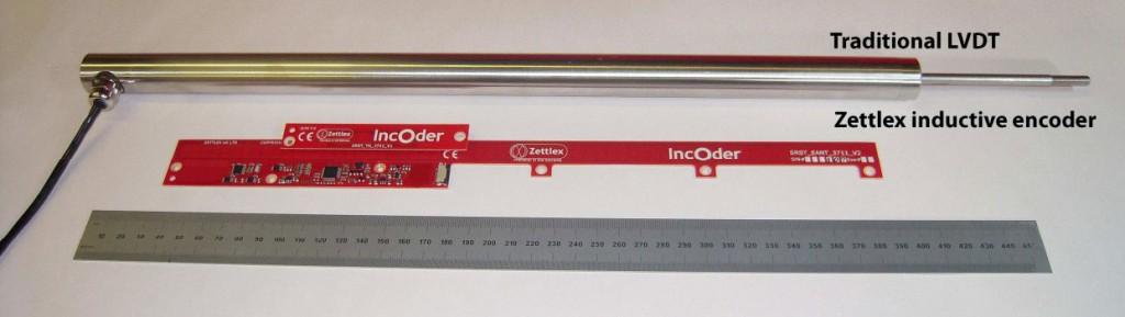 LVDT and Zettlex linear sensor 1024x289 2