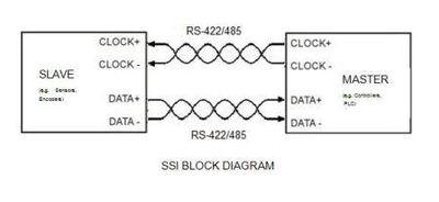 ssiblockdiagram