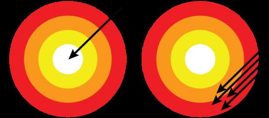 exemple de précision du capteur