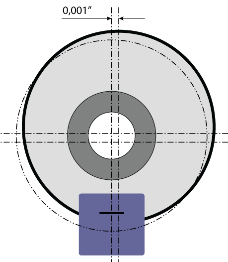 imperfectly mounted rotor1 2