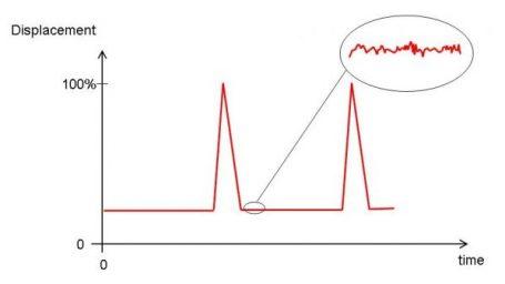 positionsensorsforhighvibration(1)