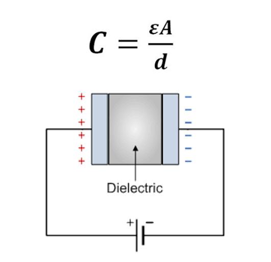 Capacitive Encoders